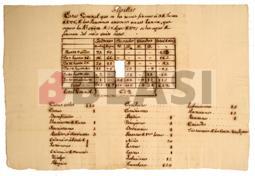 Manuscrit amb tintes ferrogàl·liques abans de la restauració