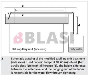 "SCHALKX, Hilde; IEDEMA, Piet; REISSLAND, Birgit; VAN VELZEN, Bas. ""Aqueous treatment of water-sensitive paper objects"". ?Journal of Paper Conservation,? vol. 12, num. 1 (2011), p. 11-20."